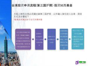 投资与移居台湾-05