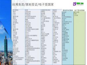 投资与移居台湾-12