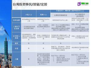 投资与移居台湾-13